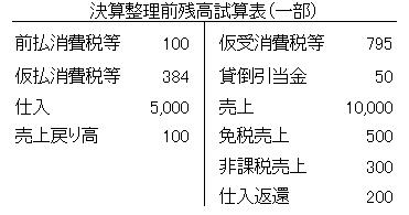 試算表 課税標準額1