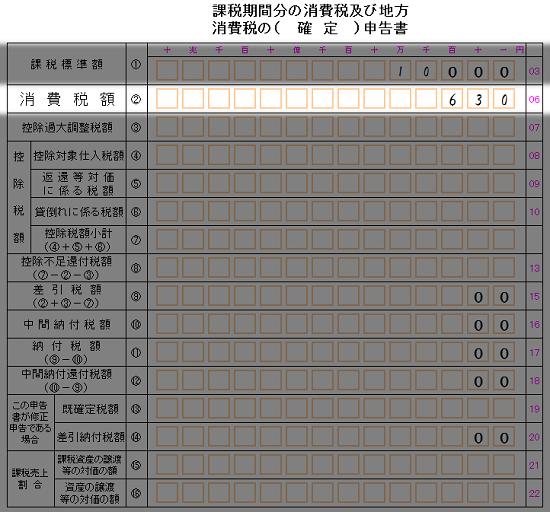 消費税申告書 ②消費税額filter550